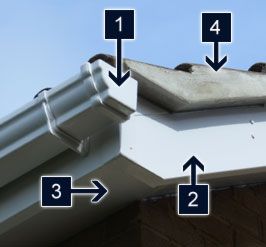 roofline_features_explained